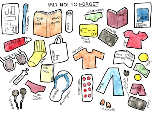 Deze tekening maakte een vriendinnetje voordat ze 3 maanden ging rondreizen en is een goede basis voor alle reizen